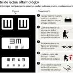 examen visual oftalmologico