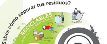 Cómo separar los residuos
